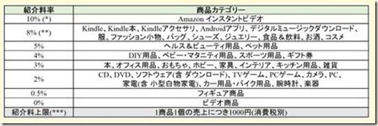 KS000347